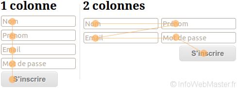 comparatif d'un formulaire en 1 ou 2 colonnes
