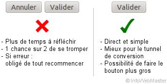 bouton valider dans un formulaire web