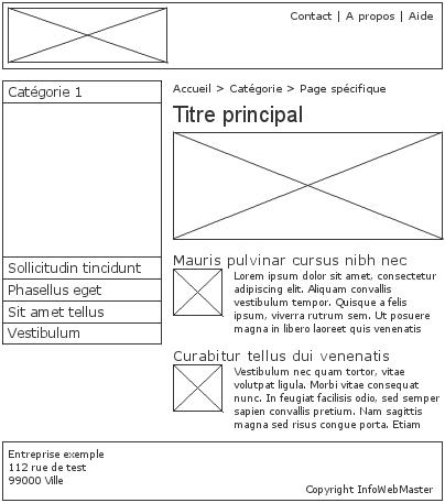 Exemple d'un website wireframe